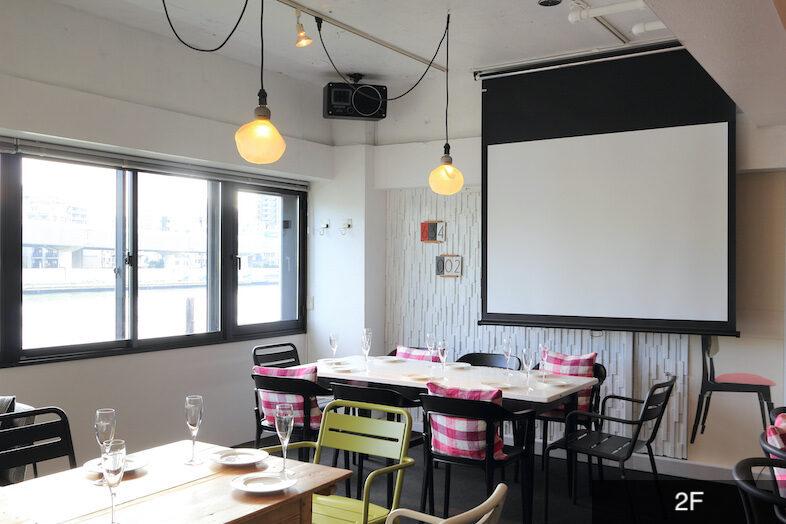 Riverside Cafe Cielo y Rio